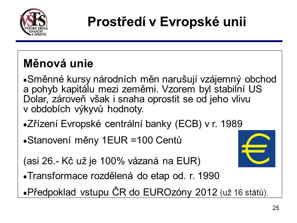 25 Měnová unie  Směnné kursy národních měn narušují vzájemný obchod a pohyb kapitálu mezi zeměmi. Vzorem byl stabilní US Dolar, zároveň však i snaha