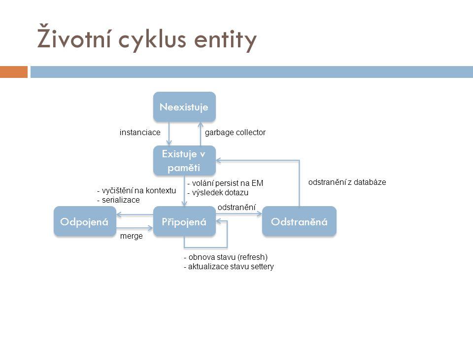 Životní cyklus entity Existuje v paměti Připojená Odpojená Odstraněná Neexistuje garbage collector odstranění z databáze odstranění - obnova stavu (refresh) - aktualizace stavu settery merge - vyčištění na kontextu - serializace instanciace - volání persist na EM - výsledek dotazu