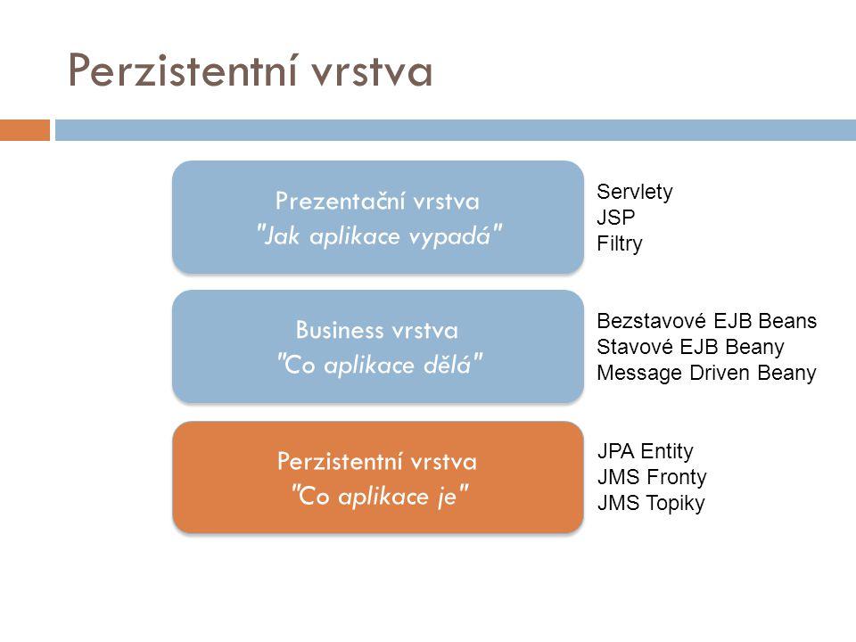Perzistentní vrstva Prezentační vrstva Jak aplikace vypadá Prezentační vrstva Jak aplikace vypadá Business vrstva Co aplikace dělá Business vrstva Co aplikace dělá Perzistentní vrstva Co aplikace je Perzistentní vrstva Co aplikace je Servlety JSP Filtry Bezstavové EJB Beans Stavové EJB Beany Message Driven Beany JPA Entity JMS Fronty JMS Topiky