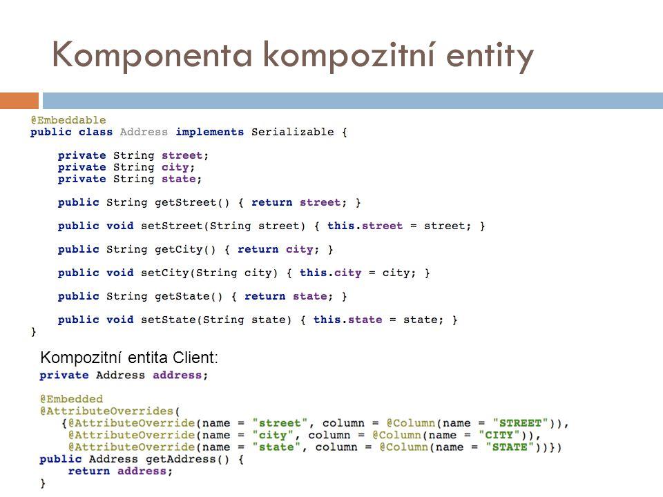 Komponenta kompozitní entity Kompozitní entita Client: