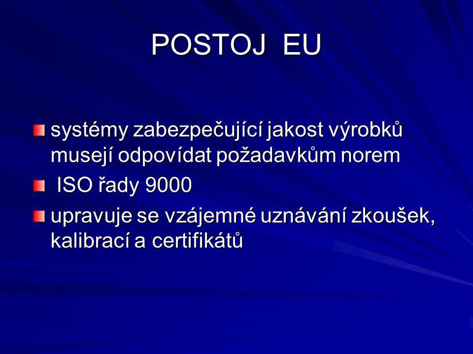 POSTOJ EU systémy zabezpečující jakost výrobků musejí odpovídat požadavkům norem ISO řady 9000 ISO řady 9000 upravuje se vzájemné uznávání zkoušek, kalibrací a certifikátů