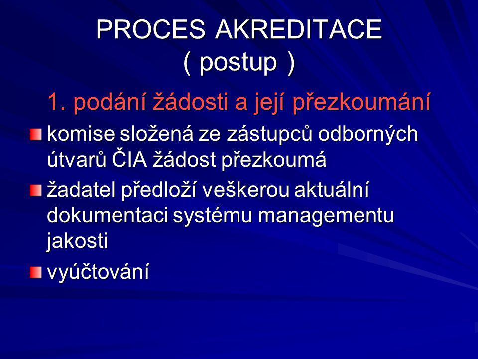 PROCES AKREDITACE ( postup ) 1. podání žádosti a její přezkoumání 1.