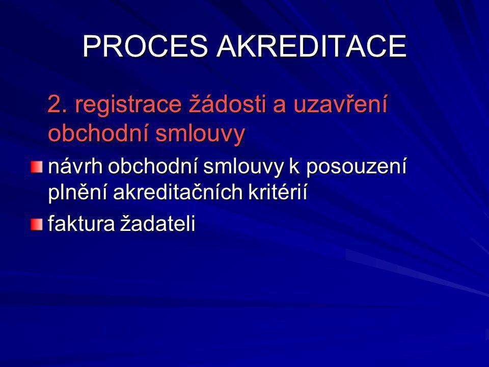 PROCES AKREDITACE 2. registrace žádosti a uzavření obchodní smlouvy 2.