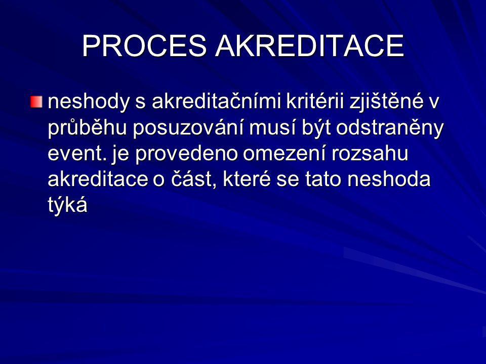 PROCES AKREDITACE neshody s akreditačními kritérii zjištěné v průběhu posuzování musí být odstraněny event.