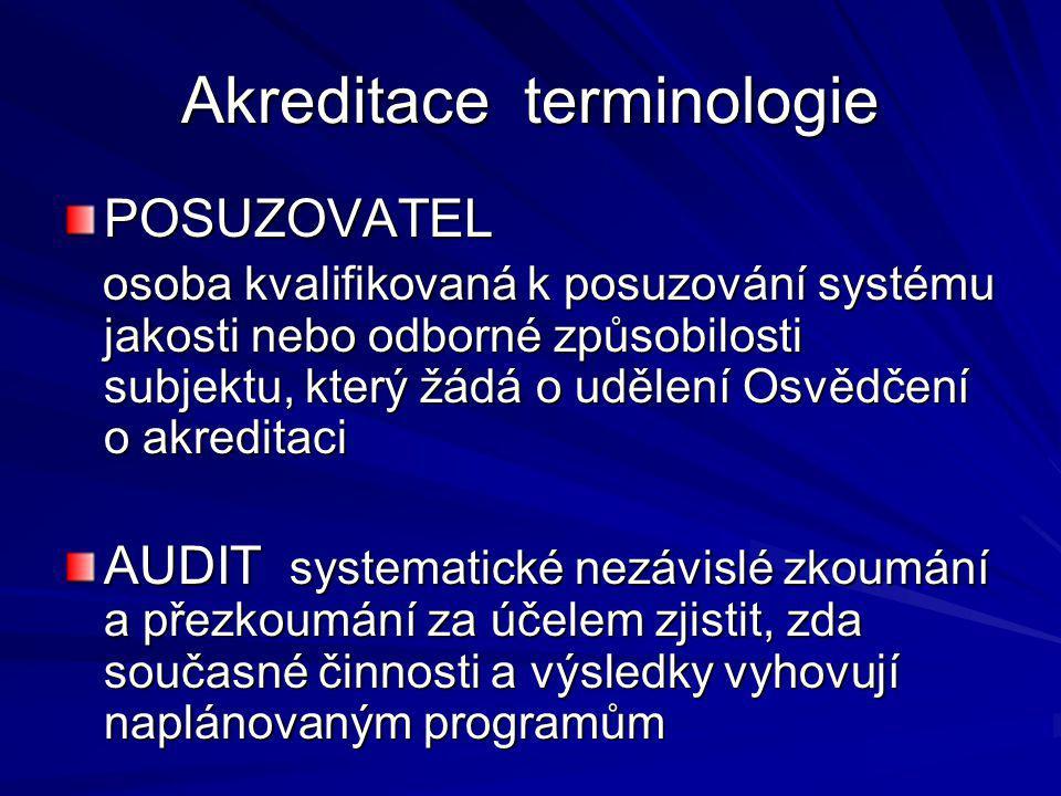 PROCES AKREDITACE ( postup ) 1.podání žádosti a její přezkoumání 1.