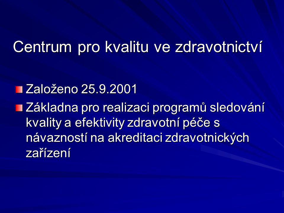 Centrum pro kvalitu ve zdravotnictví Založeno 25.9.2001 Základna pro realizaci programů sledování kvality a efektivity zdravotní péče s návazností na akreditaci zdravotnických zařízení