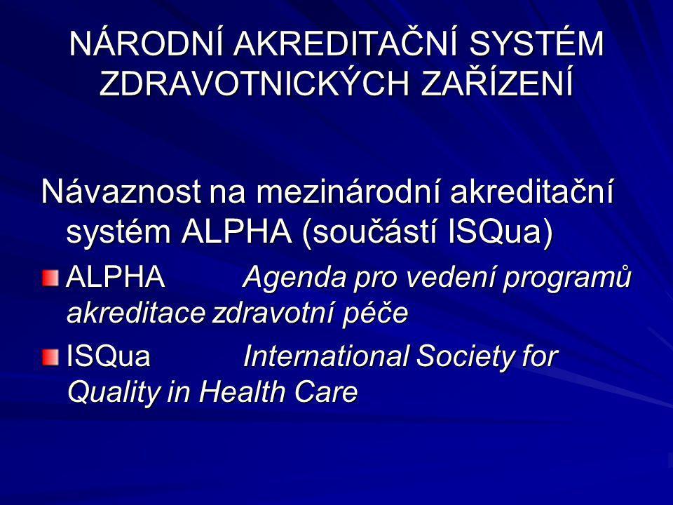 NÁRODNÍ AKREDITAČNÍ SYSTÉM ZDRAVOTNICKÝCH ZAŘÍZENÍ Návaznost na mezinárodní akreditační systém ALPHA (součástí ISQua) ALPHA Agenda pro vedení programů akreditace zdravotní péče ISQuaInternational Society for Quality in Health Care
