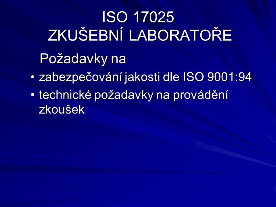 ISO 17025 ZKUŠEBNÍ LABORATOŘE Požadavky na Požadavky na zabezpečování jakosti dle ISO 9001:94zabezpečování jakosti dle ISO 9001:94 technické požadavky na provádění zkoušektechnické požadavky na provádění zkoušek