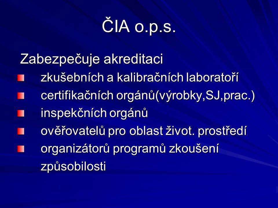 ČIA o.p.s.