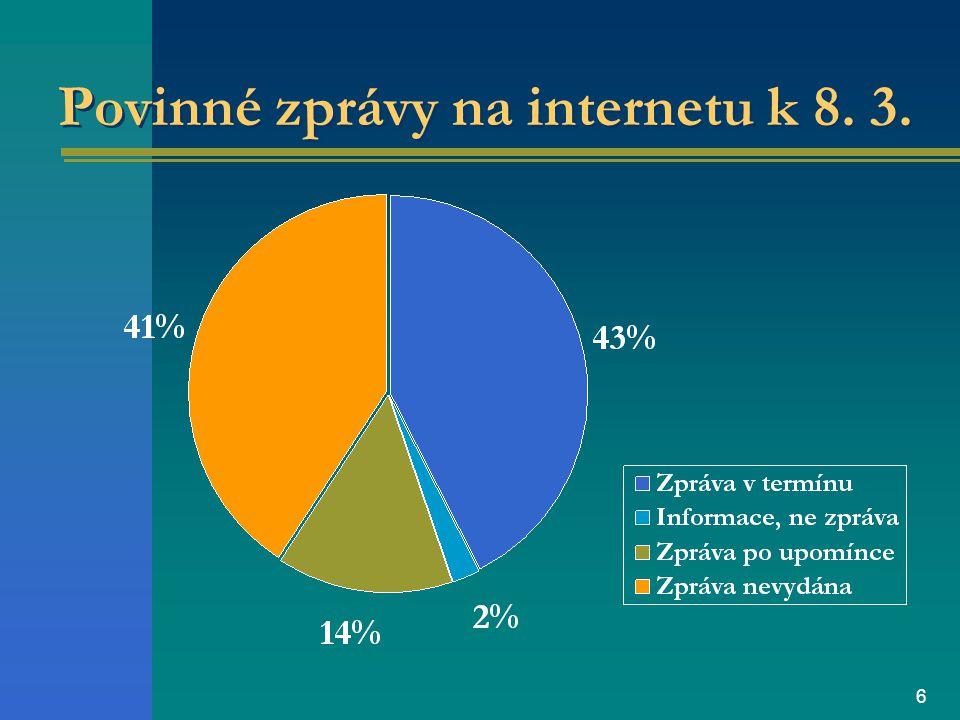 5 Hlavní výsledky průzkumu Jen 42 % povinných institucí umístilo zprávu na web včas  41 % ji neumístilo ani po upomínce Nevyrovnaná kvalita zpráv  Problém metodologie sledování  Časté formální nedostatky zpráv  Mnohdy je zpráva omezena jen na vysloveně povinné údaje