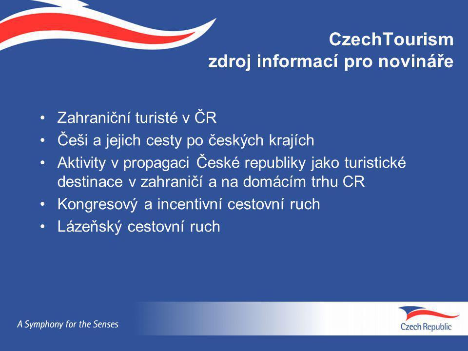 Kontakt CzechTourism Vinohradská 46, P.O.Box 32 120 41 Praha 2 Tel.: 221 580 401 E-mail: vondruska@czechtourism.cz www.CzechTourism.cz www.CzechTourism.com www.VisitEurope.com