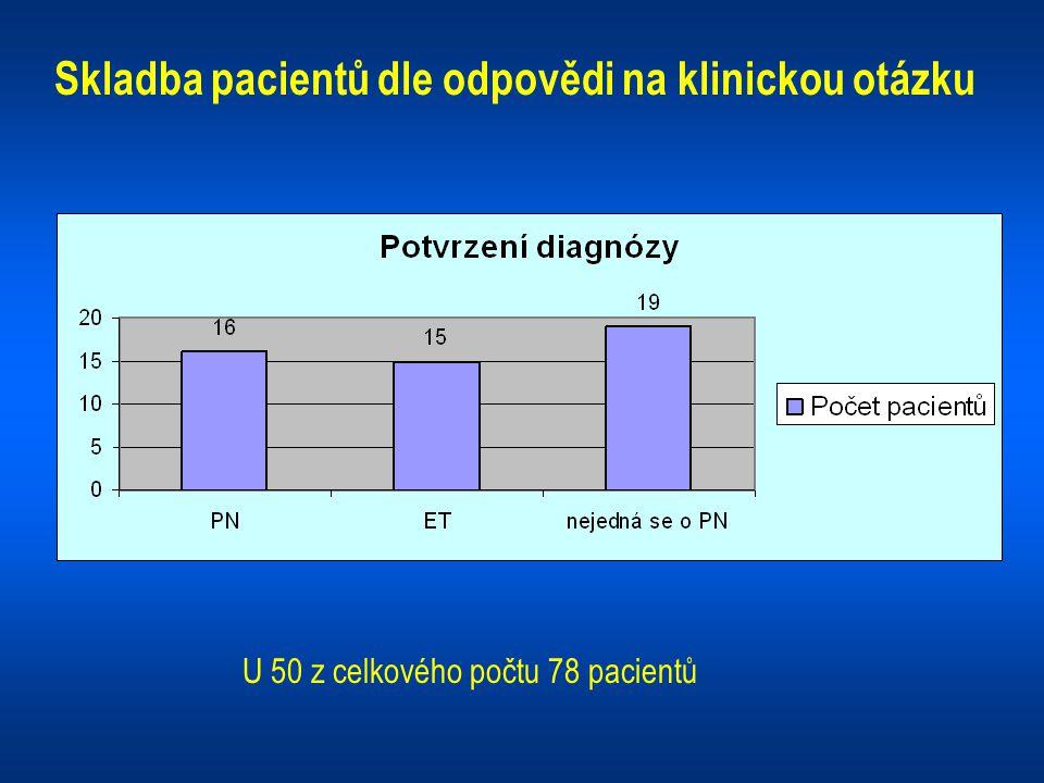 Skladba pacientů dle odpovědi na klinickou otázku U 50 z celkového počtu 78 pacientů