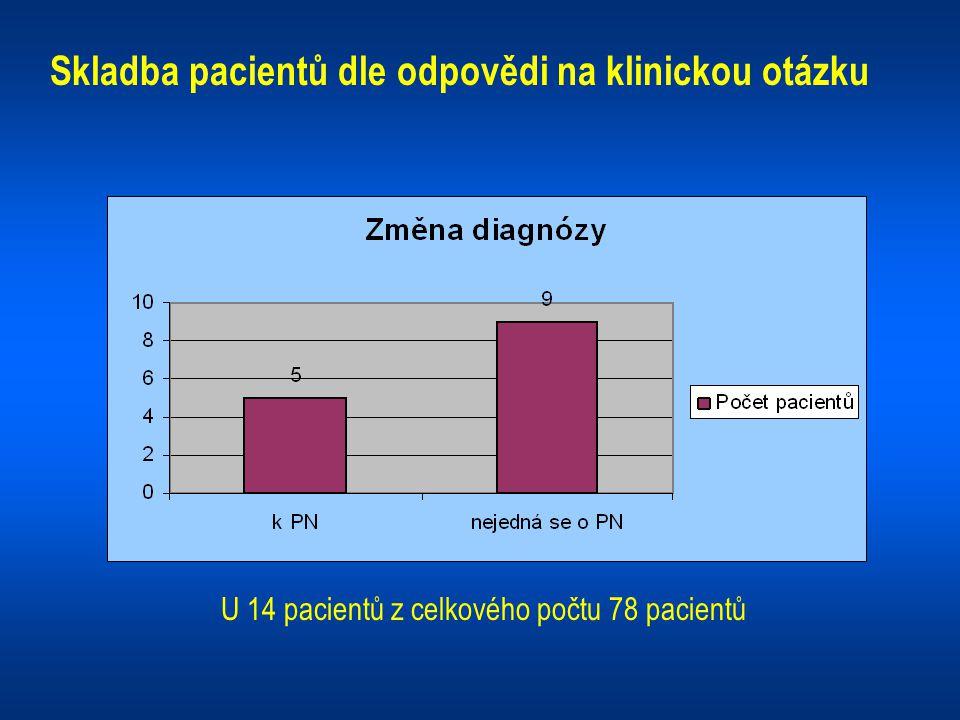 Skladba pacientů dle odpovědi na klinickou otázku U 14 pacientů z celkového počtu 78 pacientů