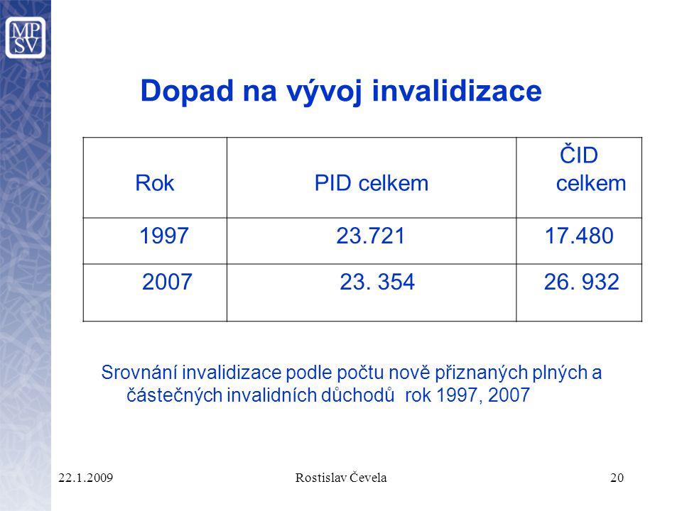 22.1.2009Rostislav Čevela20 Dopad na vývoj invalidizace Srovnání invalidizace podle počtu nově přiznaných plných a částečných invalidních důchodů rok 1997, 2007 RokPID celkem ČID celkem 199723.72117.480 2007 23.