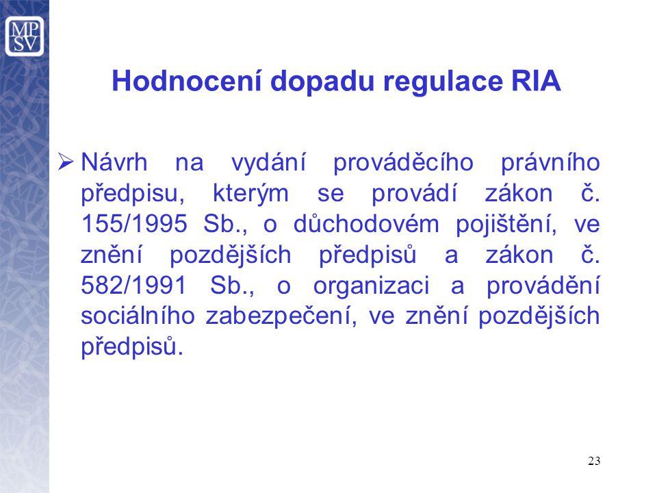 23 Hodnocení dopadu regulace RIA  Návrh na vydání prováděcího právního předpisu, kterým se provádí zákon č.