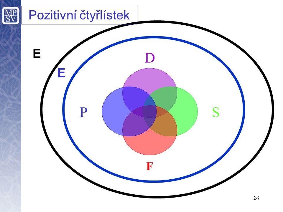 26 D S F P E E Pozitivní čtyřlístek