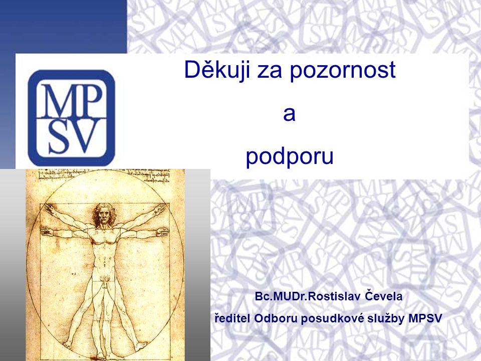 27 Bc.MUDr.Rostislav Čevela ředitel Odboru posudkové služby MPSV Děkuji za pozornost a podporu