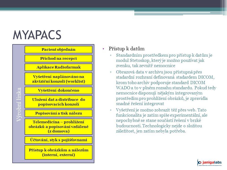 MYAPACS Řešení Přístup k datům ▫Standardním prostředkem pro přístup k datům je modul Stetoskop, který je možno používat jak zvenku, tak zevnitř nemocnice ▫Obrazová data v archivu jsou přístupná přes stadardní rozhraní definovaná stadardem DICOM, krom toho archiv podporuje standard DICOM WADO a to v plném rozsahu standardu.