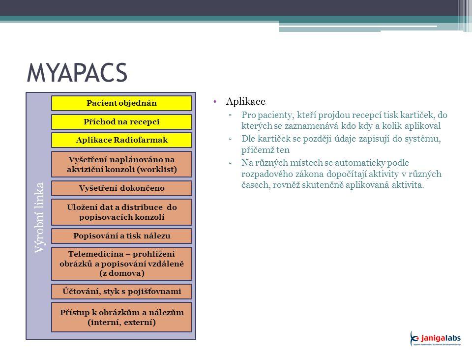 MYAPACS Řešení Aplikace ▫Pro pacienty, kteří projdou recepcí tisk kartiček, do kterých se zaznamenává kdo kdy a kolik aplikoval ▫Dle kartiček se později údaje zapisují do systému, přičemž ten ▫Na různých místech se automaticky podle rozpadového zákona dopočítají aktivity v různých časech, rovněž skutenčně aplikovaná aktivita.