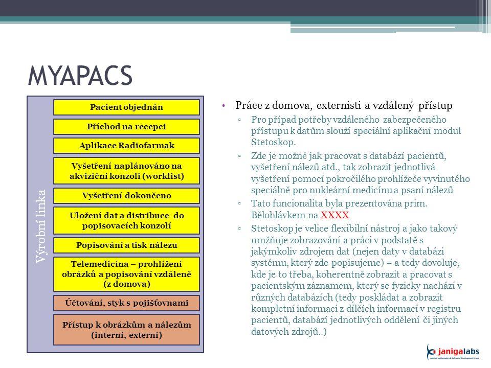 MYAPACS Řešení Styk s pojišťovnami ▫Každímu pacientovi je přiřazena pojišťovna ▫Vyúčtování výkonů se děje jako vedlejší efekt práce na oddělení.