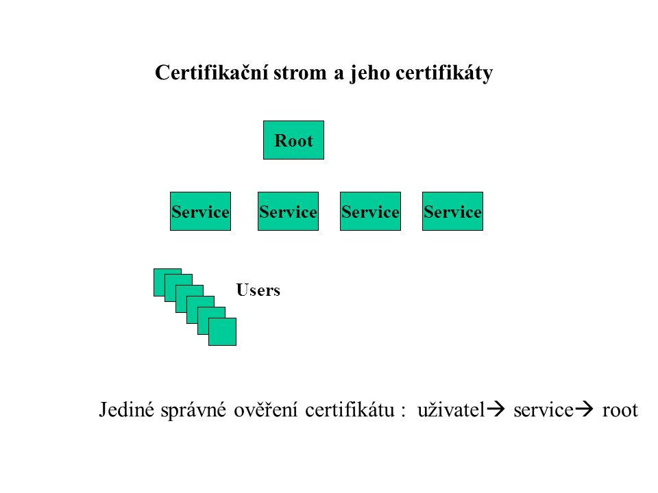Certifikační strom a jeho certifikáty Root Service Users Jediné správné ověření certifikátu : uživatel  service  root