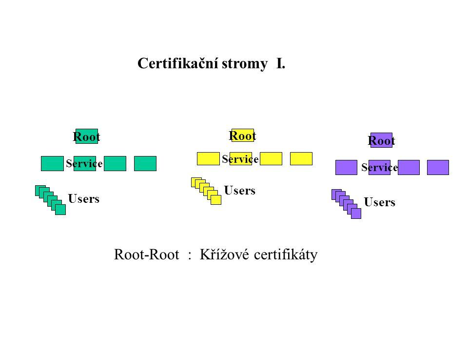 Certifikační stromy I.