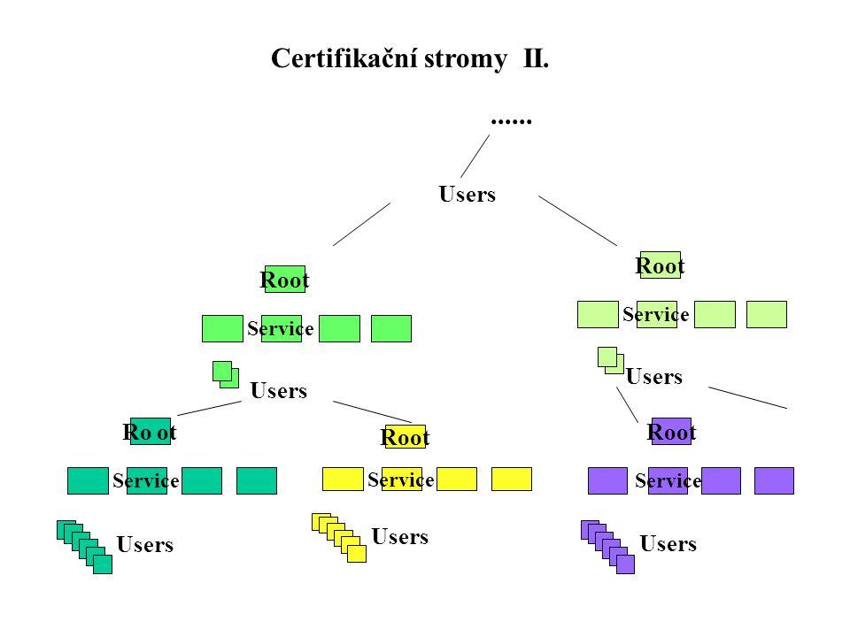 Certifikační stromy II. Root Service Users Ro ot Service Users Root Service Users......