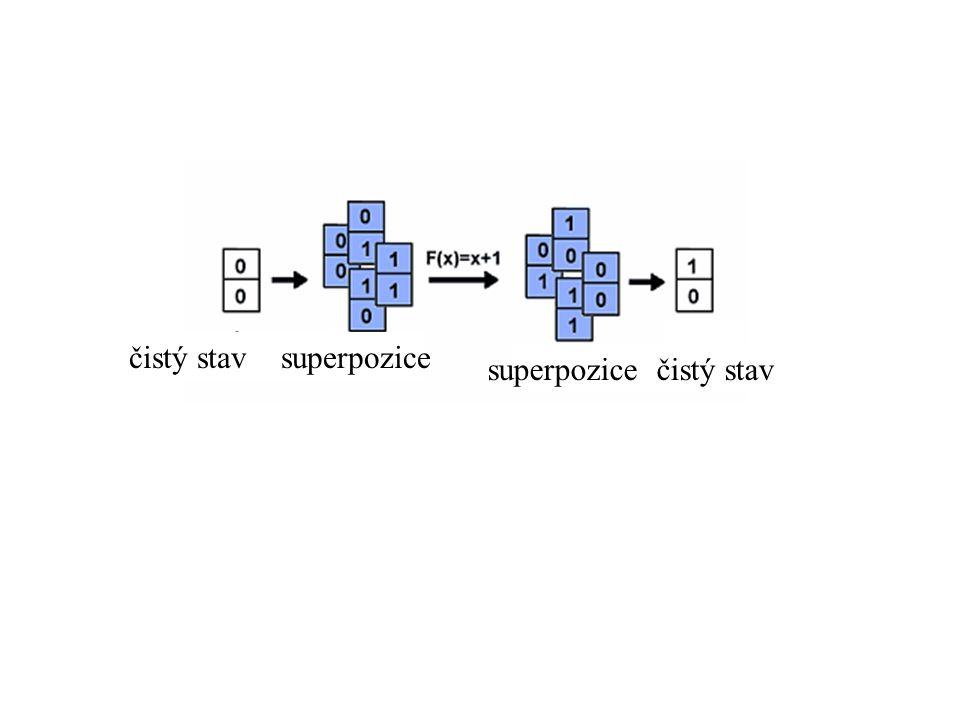 čistý stav superpozice superpozice čistý stav