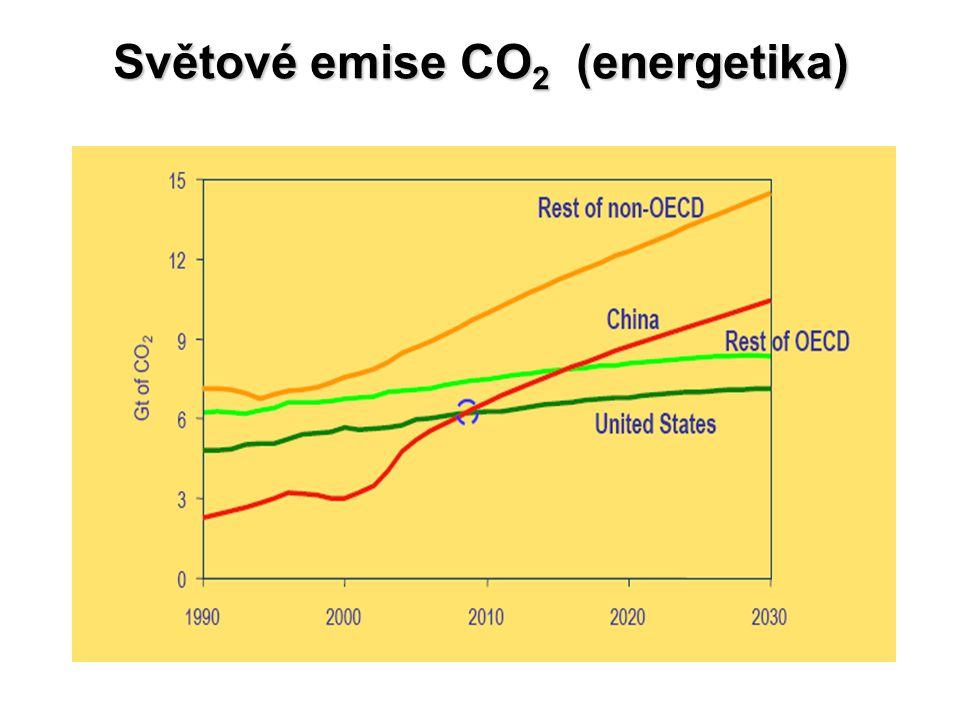Světové emise CO 2 (energetika)