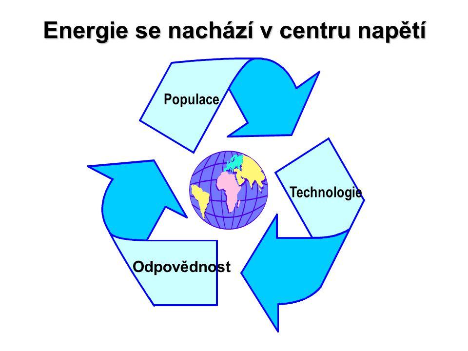 Populace Technologie Odpovědnost Energie se nachází v centru napětí