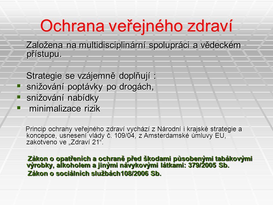 Užitečné internetové odkazy:  http://www.drogy-info.cz/ http://www.drogy-info.cz/  http://iporadna.cz/drogy/index.php http://iporadna.cz/drogy/index.php  http://www.drogy.net/ http://www.drogy.net/  http://www.promilesms.cz/ http://www.promilesms.cz/  http://www.promile.info/ http://www.promile.info/  http://www.alkoholmetr.cz/ http://www.alkoholmetr.cz/  http://www.alkoholik.cz/ http://www.alkoholik.cz/  http://www.sweb.cz/aacesko/ http://www.sweb.cz/aacesko/  http://www.drogy.net/portal/alkohol/ http://www.drogy.net/portal/alkohol/  http://www.plbohnice.cz/nespor/addictcz.html http://www.plbohnice.cz/nespor/addictcz.html  http://www.niquitin.cz/jak-prestat-kourit http://www.niquitin.cz/jak-prestat-kourit  http://www.clzt.cz/ http://www.clzt.cz/  http://www.modernijenekourit.cz/index.php?cat=16 http://www.modernijenekourit.cz/index.php?cat=16