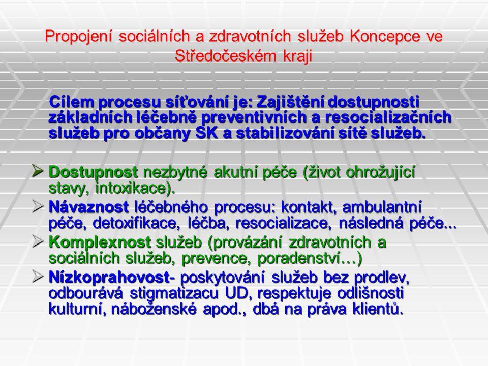 Propojení sociálních a zdravotních služeb Koncepce ve Středočeském kraji Cílem procesu síťování je: Zajištění dostupnosti základních léčebně preventiv