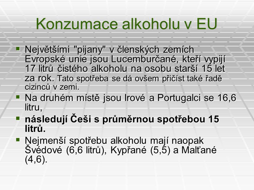 Konzumace alkoholu v EU  Největšími
