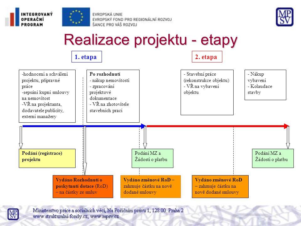 Realizace projektu - etapy 1. etapa -hodnocení a schválení projektu, přípravné práce -sepsání kupní smlouvy na nemovitost -VŘ na projektanta, dodavate