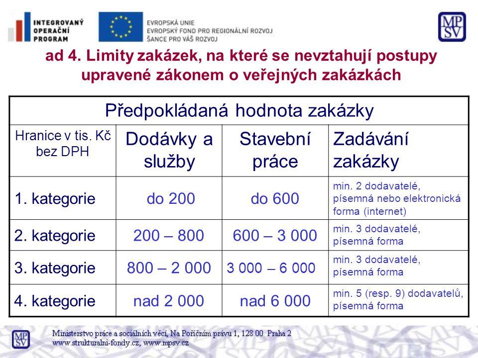 ad 4. Limity zakázek, na které se nevztahují postupy upravené zákonem o veřejných zakázkách Předpokládaná hodnota zakázky Hranice v tis. Kč bez DPH Do