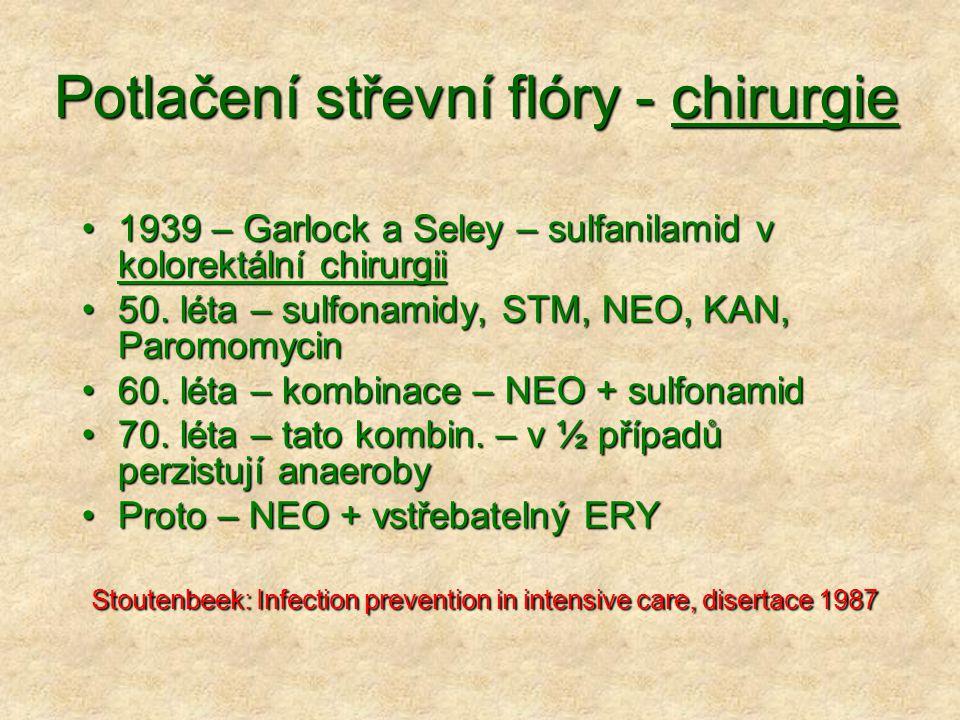 Potlačení střevní flóry - chirurgie 1939 – Garlock a Seley – sulfanilamid v kolorektální chirurgii1939 – Garlock a Seley – sulfanilamid v kolorektální