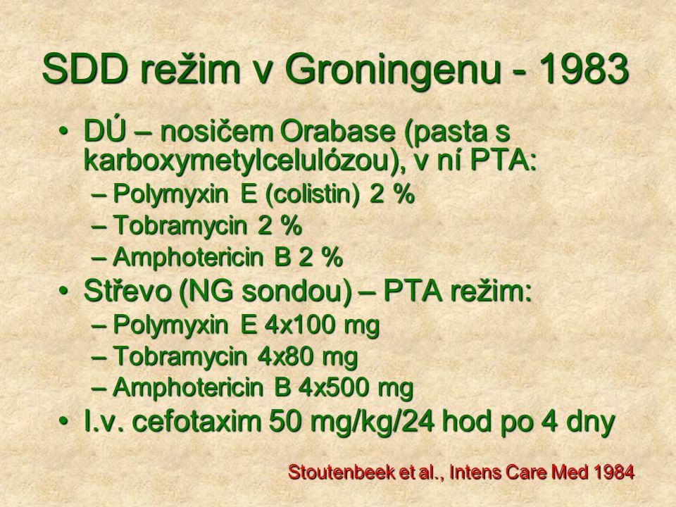 SDD režim v Groningenu - 1983 DÚ – nosičem Orabase (pasta s karboxymetylcelulózou), v ní PTA:DÚ – nosičem Orabase (pasta s karboxymetylcelulózou), v n