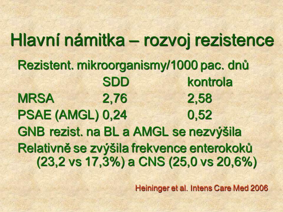 Hlavní námitka – rozvoj rezistence Rezistent. mikroorganismy/1000 pac. dnů SDDkontrola MRSA2,762,58 PSAE (AMGL)0,240,52 GNB rezist. na BL a AMGL se ne