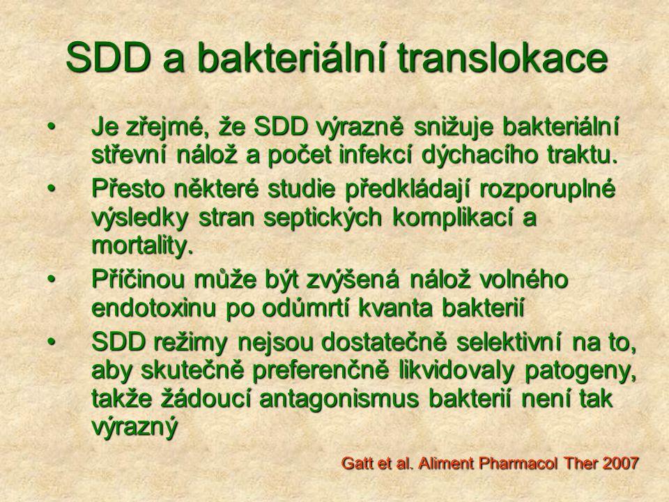 SDD a bakteriální translokace Je zřejmé, že SDD výrazně snižuje bakteriální střevní nálož a počet infekcí dýchacího traktu.Je zřejmé, že SDD výrazně s