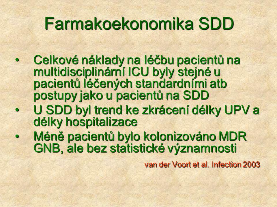 Farmakoekonomika SDD Celkové náklady na léčbu pacientů na multidisciplinární ICU byly stejné u pacientů léčených standardními atb postupy jako u pacie
