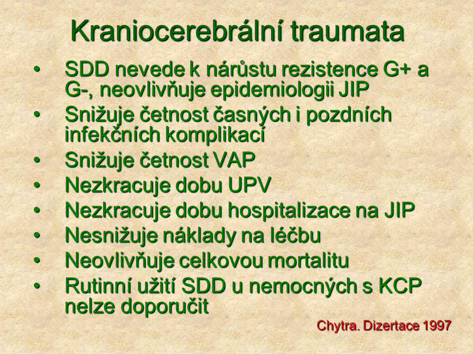 Kraniocerebrální traumata SDD nevede k nárůstu rezistence G+ a G-, neovlivňuje epidemiologii JIPSDD nevede k nárůstu rezistence G+ a G-, neovlivňuje e