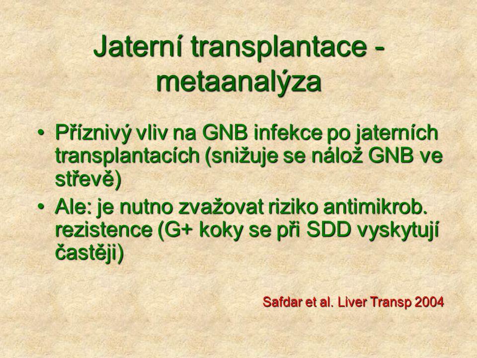 Jaterní transplantace - metaanalýza Příznivý vliv na GNB infekce po jaterních transplantacích (snižuje se nálož GNB ve střevě)Příznivý vliv na GNB inf