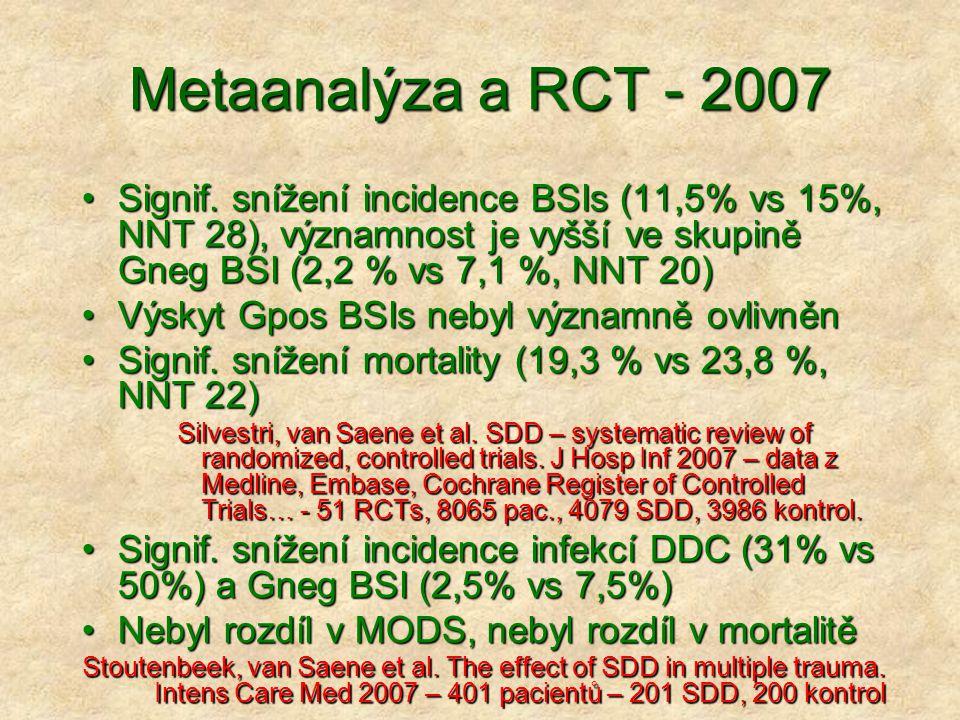 Metaanalýza a RCT - 2007 Signif. snížení incidence BSIs (11,5% vs 15%, NNT 28), významnost je vyšší ve skupině Gneg BSI (2,2 % vs 7,1 %, NNT 20)Signif