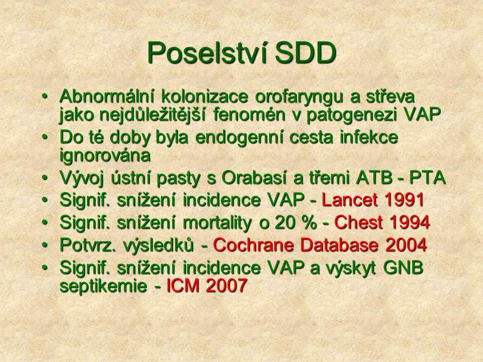Poselství SDD Abnormální kolonizace orofaryngu a střeva jako nejdůležitější fenomén v patogenezi VAPAbnormální kolonizace orofaryngu a střeva jako nej
