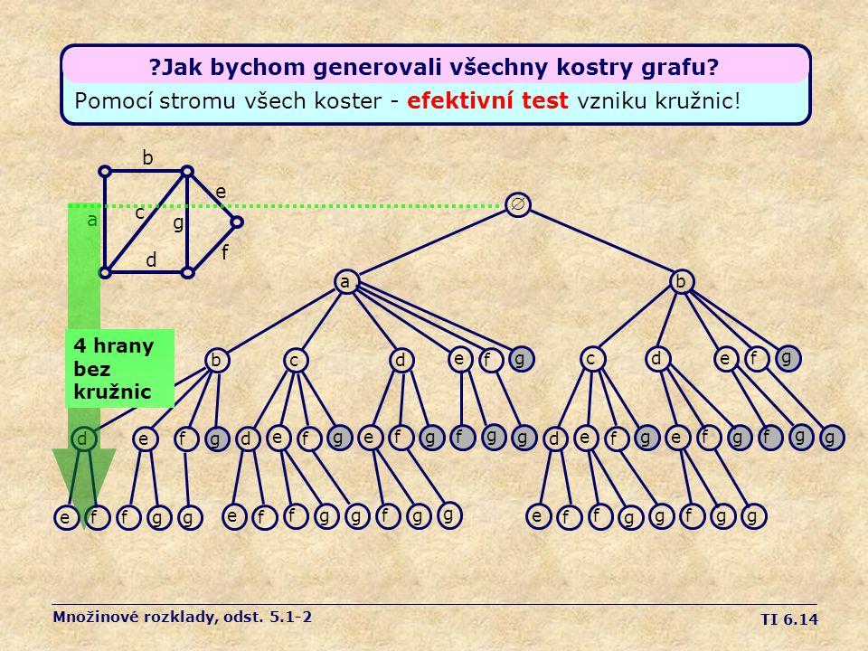 TI 6.14 Jak bychom generovali všechny kostry grafu.