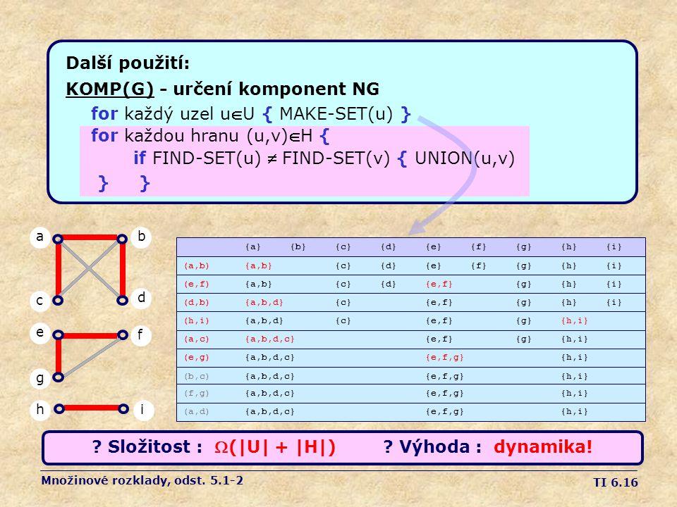 TI 6.16 Další použití: KOMP(G) - určení komponent NG for každý uzel uU { MAKE-SET(u) } for každou hranu (u,v)H { if FIND-SET(u)  FIND-SET(v) { UNION(u,v) } } Množinové rozklady, odst.