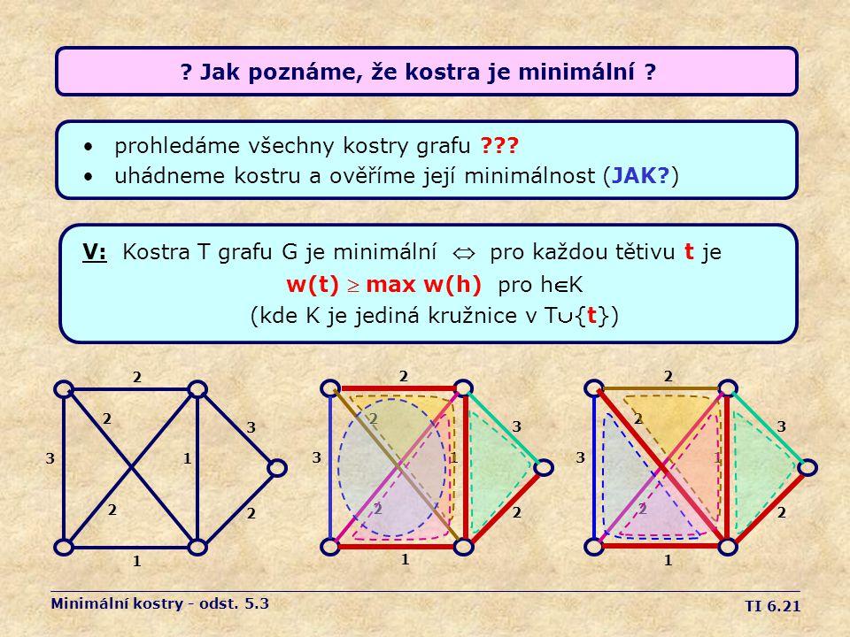 TI 6.21 prohledáme všechny kostry grafu ??. uhádneme kostru a ověříme její minimálnost (JAK?) .