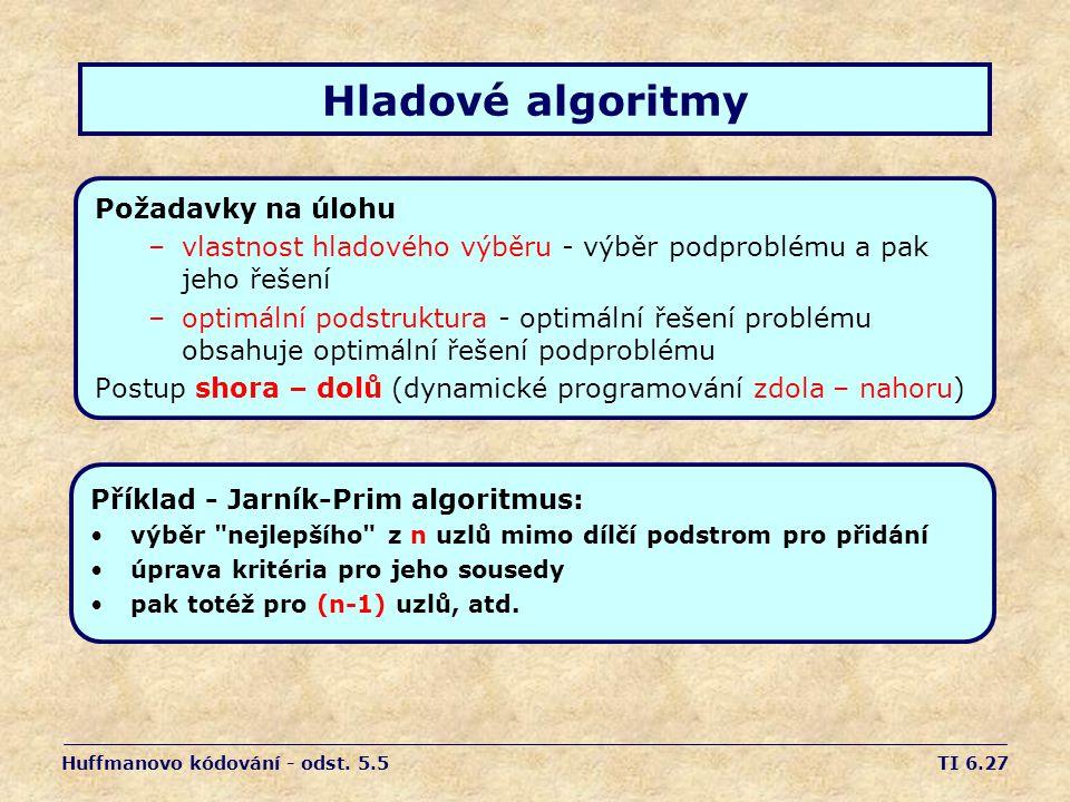 TI 6.27 Hladové algoritmy Požadavky na úlohu –vlastnost hladového výběru - výběr podproblému a pak jeho řešení –optimální podstruktura - optimální řešení problému obsahuje optimální řešení podproblému Postup shora – dolů (dynamické programování zdola – nahoru) Huffmanovo kódování - odst.