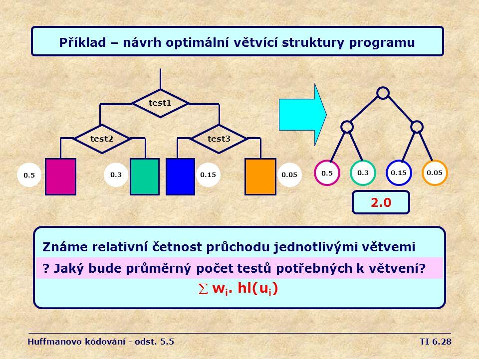 TI 6.28 Příklad – návrh optimální větvící struktury programu Huffmanovo kódování - odst.
