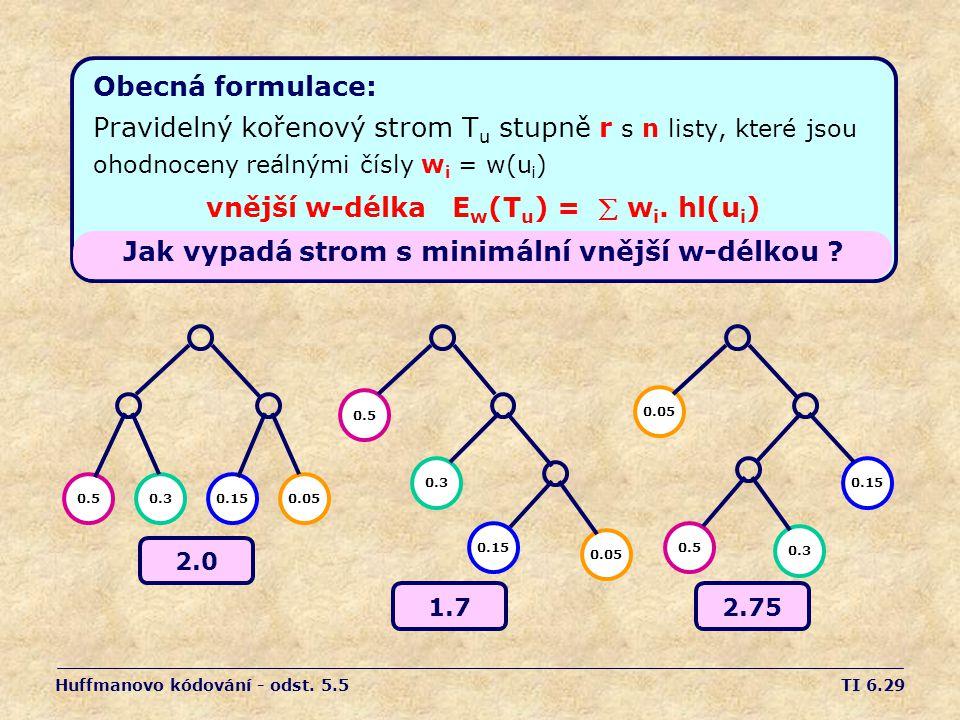 TI 6.29 Obecná formulace: Pravidelný kořenový strom T u stupně r s n listy, které jsou ohodnoceny reálnými čísly w i = w(u i ) vnější w-délka E w (T u ) =  w i.